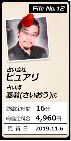 ピュアリ・塞翁(サイオウ)氏